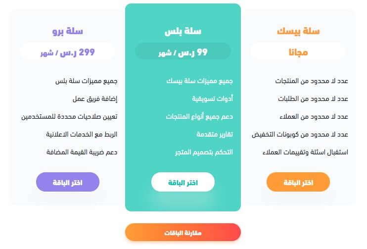 خطوات إنشاء متجر إلكتروني احترافي